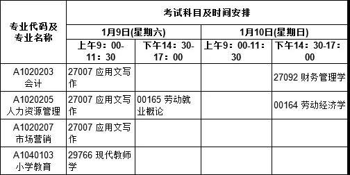 2021年1月江苏自考考试课程安排